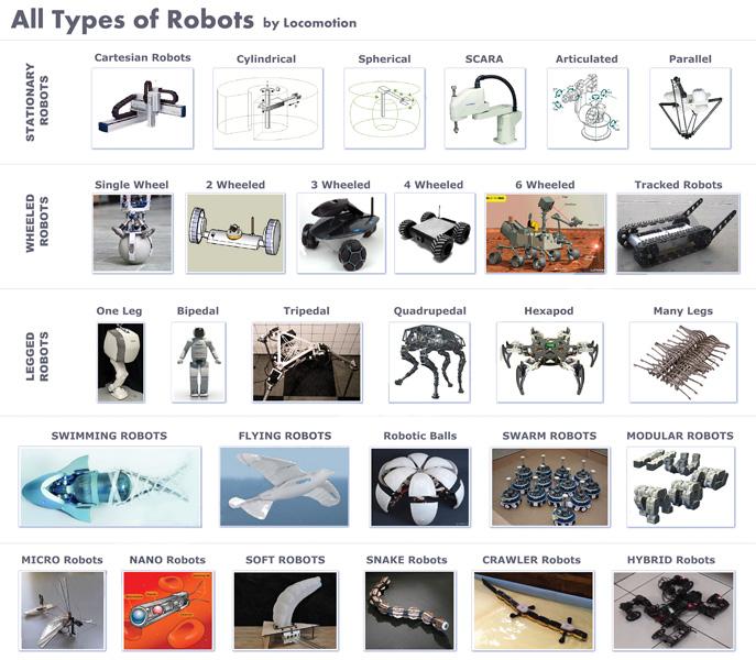 1216_MD_DiffBetw_Robots_F1-big